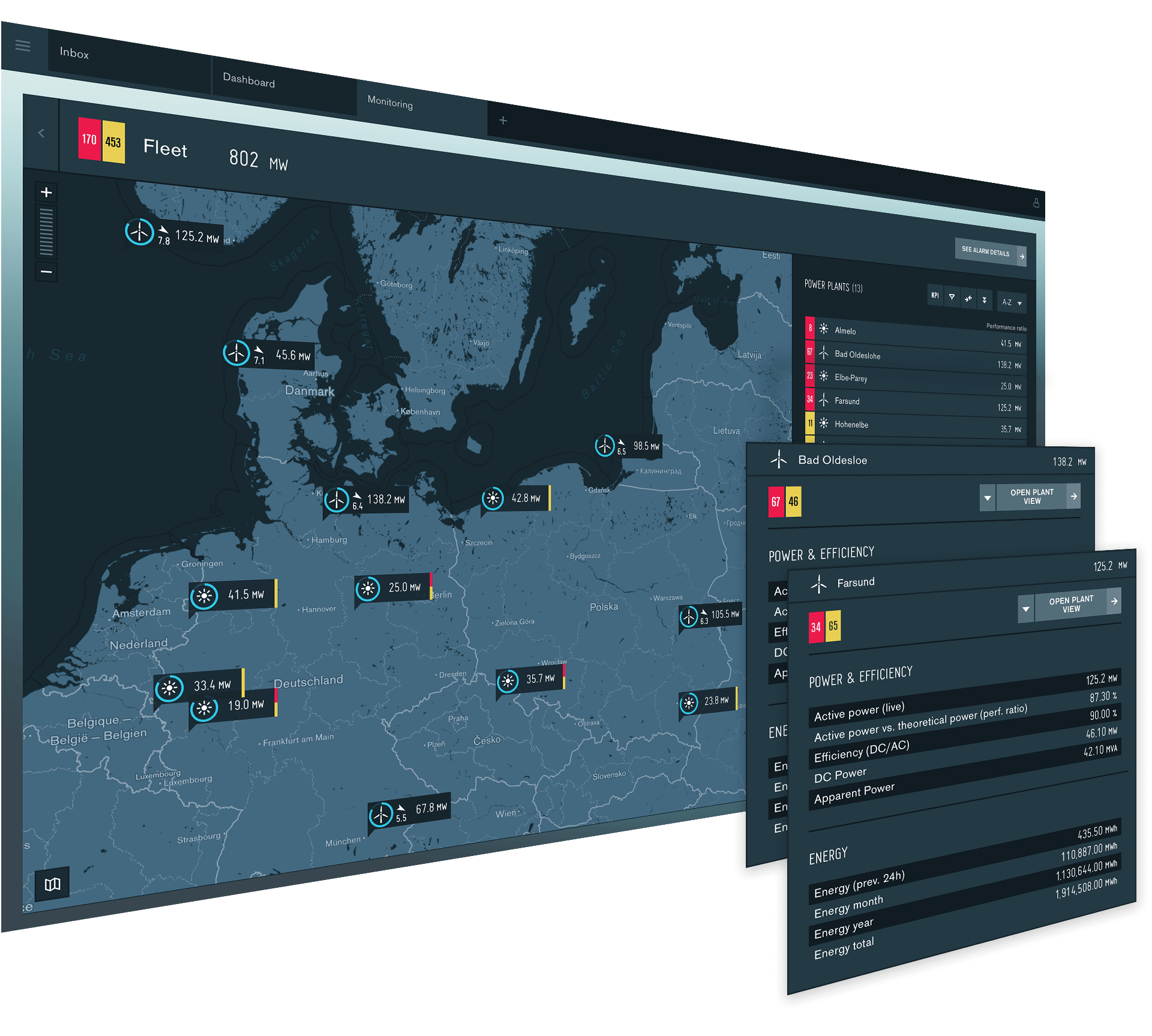 [Translate to Deutsch:] Fleet Monitoring